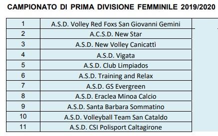 VOLLEY FEMMINILE: PRONTO IL GIRONE DEL CAMPIONATO DI PRIMA DIVISIONE